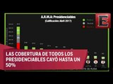 Análisis de los posibles candidatos presidenciales para 2018