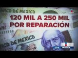 Los estados de México que roban más combustible   Noticias con Ciro Gómez Leyva