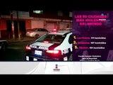 Las ciudades más violentas de México | Noticias con Yuriria Sierra