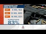 Asesinatos con arma de fuego en México en aumento | Noticias con Francisco Zea