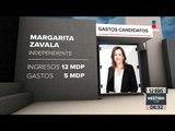 ¿Cuánto han gastado los candidatos a la Presidencia? | Noticias con Francisco Zea