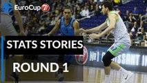 7DAYS EuroCup Regular Season Round 1: Stats Stories