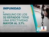 99% de delitos no se castigan en México | Noticias con Francisco Zea