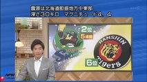 181008(月) プロ野球ニュース・今日のプロ野球結果 | プロ野球ハイライト