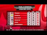 Xolos de Tijuana retoma el liderato del Clausura 2015/ Rigoberto Plascencia