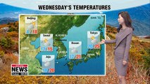 Overnight light rainfall to bring chillier conditions _ 101018