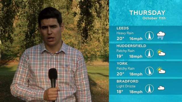 WEATHER: October 11th 2018