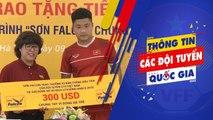 U19 Việt Nam được tiếp lửa trước thềm vòng chung kết u19 Châu Á - VFF Channel