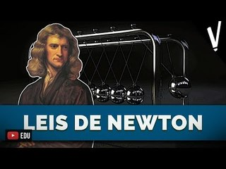Leis de Newton l Física