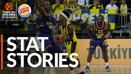 Turkish Airlines EuroLeague Regular Season Round 2: Stat Stories