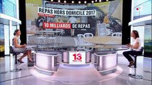 Tendance : les Français plébiscitent les repas hors domicile
