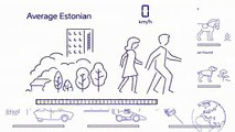 Have you ever wondered how fast Estonians move on foot, on a bicycle or in a car? Fun fact: an average Estonian is slightly taller and slower than the average