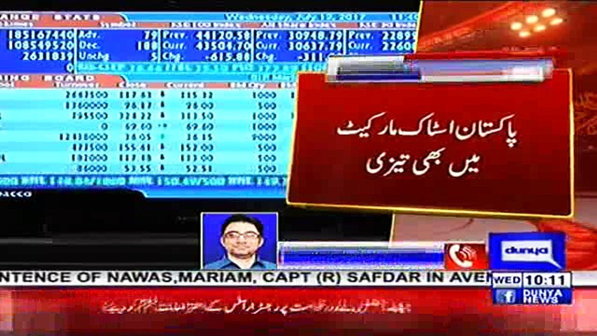 Pakistan Stock Market paces up after Saudi assistance, 100-Index reaches up to level of 38,850 point
