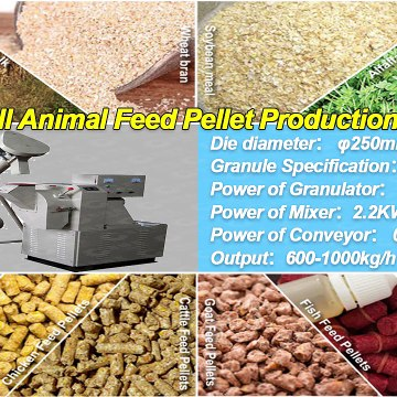 How does the feed pellet mill machine work?