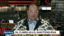 Oil Market Reverses Losses as U.S. Adds Iran Sanctions