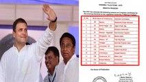 MP Election 2018:Rahul Gandhi ने Congress की Third List में 13 Candidates को दी जगह   वनइंडिया हिंदी