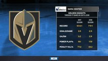 2018 Vegas Golden Knights Vs. 2017 Vegas Golden Knights Through First 17 Games