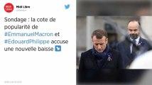 Sondage. La cote de popularité d'Emmanuel Macron et d'Édouard Philippe en chute libre.
