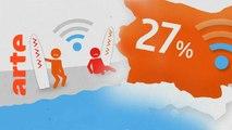 Les champions de surf et les oubliés du net - L'Europe en chiffres | ARTE
