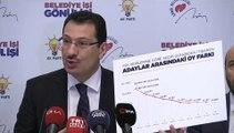 AKP'li Ali İhsan Yavuz'dan 'Hiçbir şey olmasa bile kesin bir şey oldu' açıklaması geldi
