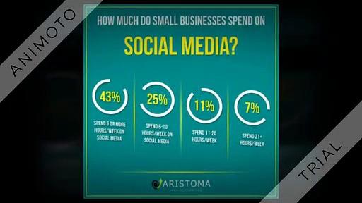 Social Media Marketing Company Raipur