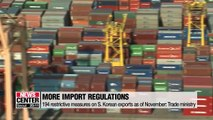 S. Korean gov't holds meetings on Tuesday to tackle increasing trade restrictions on its exports