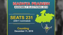 MP Assembly Elections: CM Chouhan offers prayers on voting day   OneIndia News