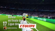 Karim Benzema (Real Madrid) 17e avec Gareth Bale - Foot - Ballon d'Or