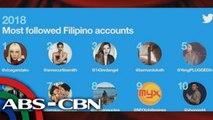 UKG: Kapamilya Stars at movies, top trending ng 2018 sa twitter