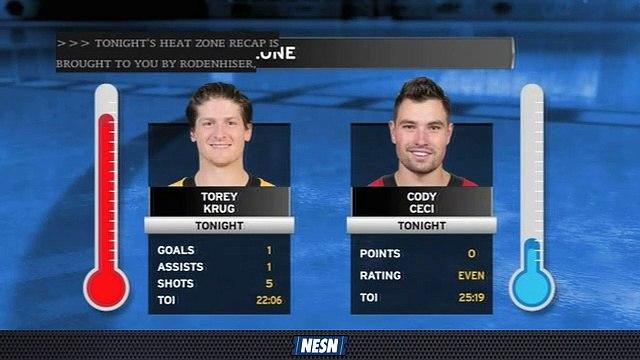 Torey Krug, Cody Ceci's Numbers After Bruins-Senators Game