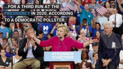 Hillary Clinton Lacks Support for 2020 Run?