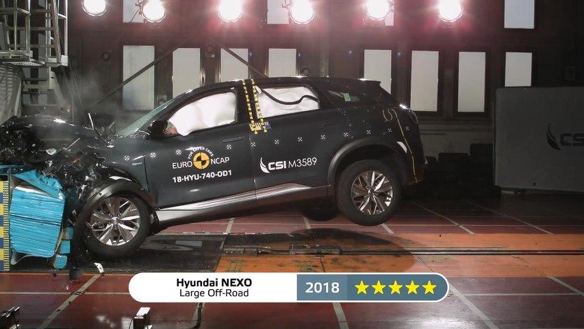 Euro NCAP - Best in Class 2018