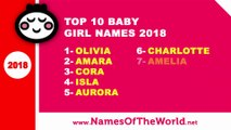 Top 10 baby girl names 2018 - the best baby names - www.namesoftheworld.net