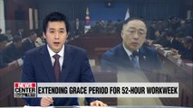 Grace period for implementing 52-hour workweek extended until consensus reached