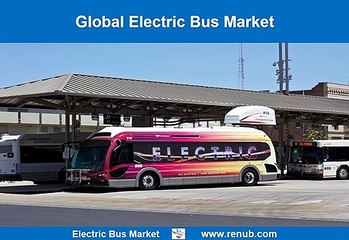 Global Electric Bus Market Outlook