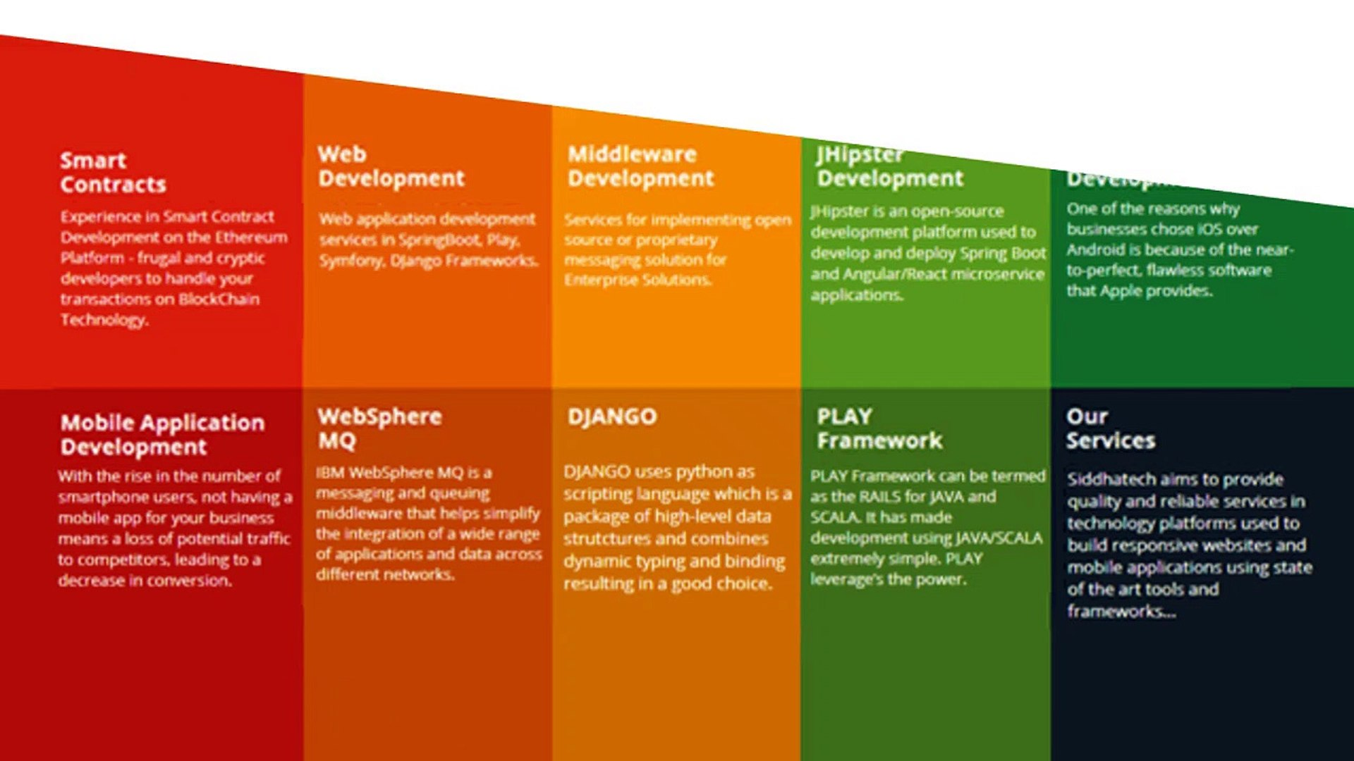 Siddhatech - Custom Software Development Company in Pune, India   Software  Developers