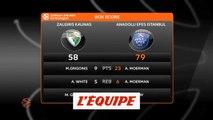 L'Anadolu Efes s'impose à Kaunas - Basket - Euroligue (H)