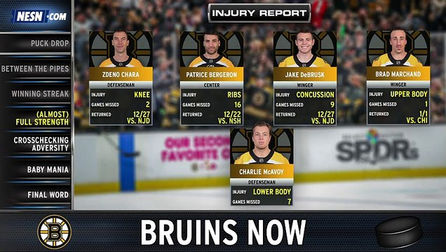 Bruins Now: Charlie McAvoy Updates And Tuukka Rask Between The Pipes