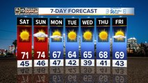 Warmer weekend weather ahead for the Valley
