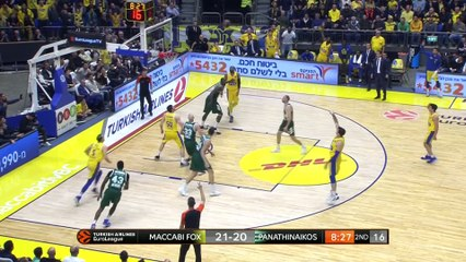 EuroLeague 2018-19 Highlights Regular Season Round 20 video: Maccabi 84-75 Panathinaikos