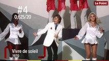 Le flop 5 des chansons de Claude François