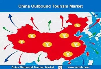 China Outbound Tourism Market Size
