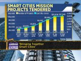 Here's a progress report of the Smart Cities mission