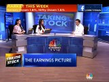 Buy Edelweiss Financial; sell Lupin and Shriram Transport, says Ashwani Gujral