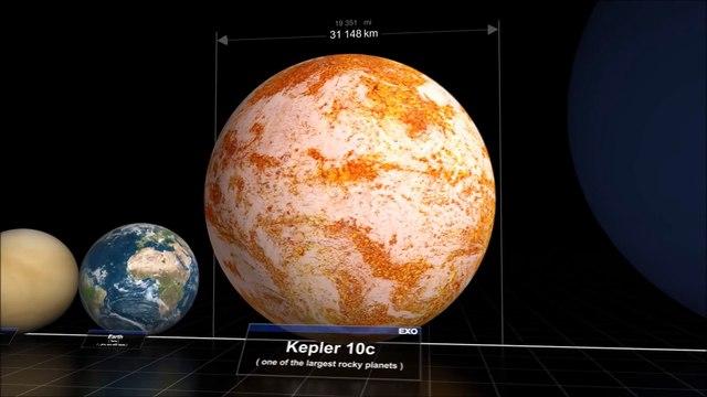 Kích cỡ các hành tinh trong vũ trụ - Trái đất chỉ là hạt bụi