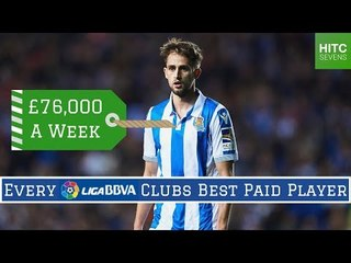 Best Paid Player at EVERY La Liga Club