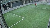 02/21/2019 00:00:01 - Sofive Soccer Centers Rockville - Maracana
