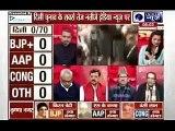 Delhi Elections 2015_ Counting begins for Delhi elections
