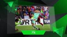 FOOT - Cristiano Ronaldo en 10 chiffres (CR7)