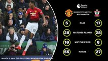 Feature: All the data ahead of Manchester United against Southampton